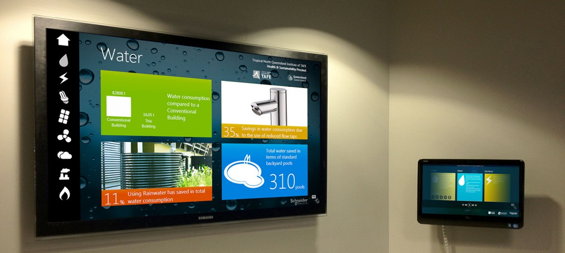 How digital signage system works?!